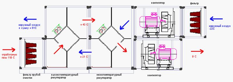 Технічні рішення для енергозбереження