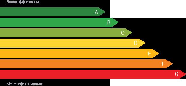 Програма енергозбереження