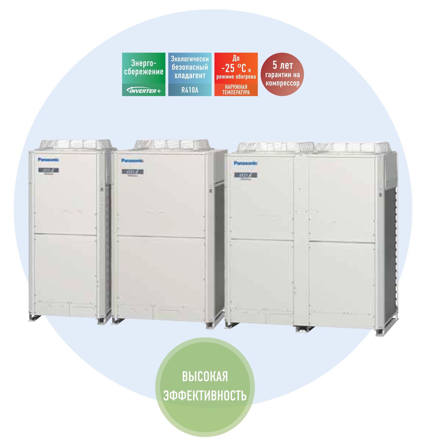 Система Panasonic з газопрводними і електричними блоками